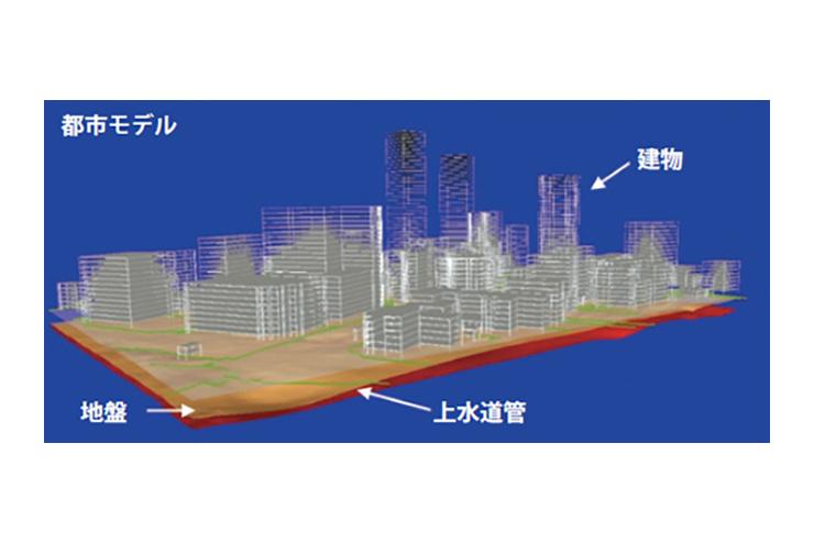 数値都市構造モデル