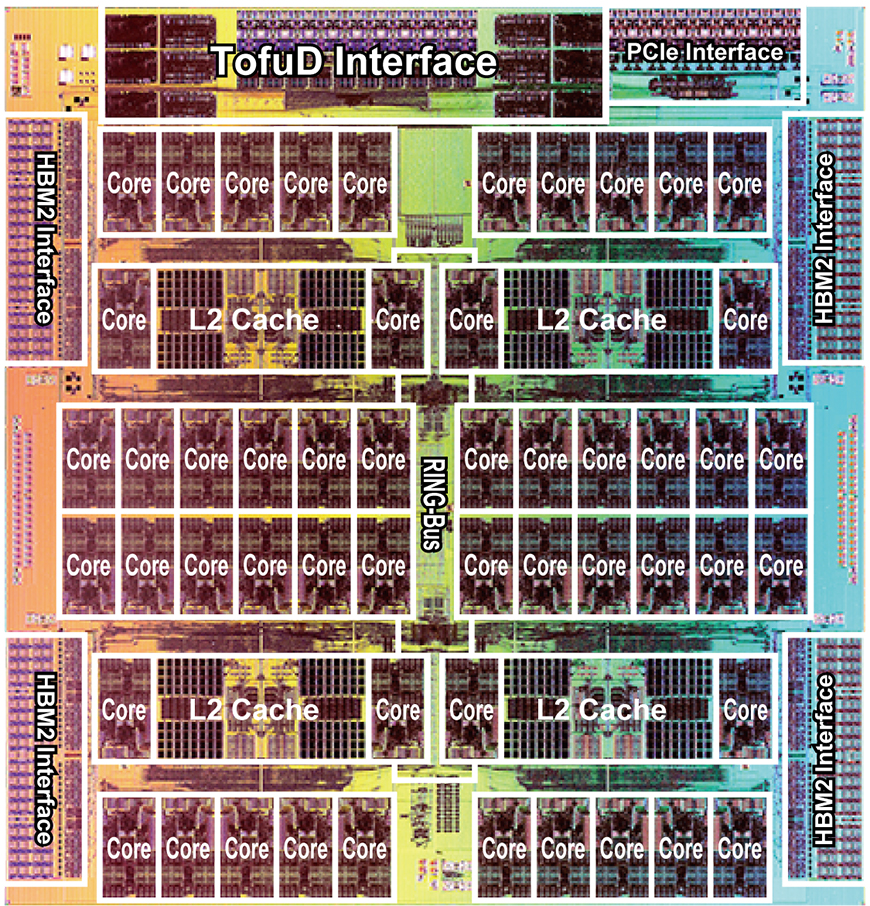 図:CPU-Die
