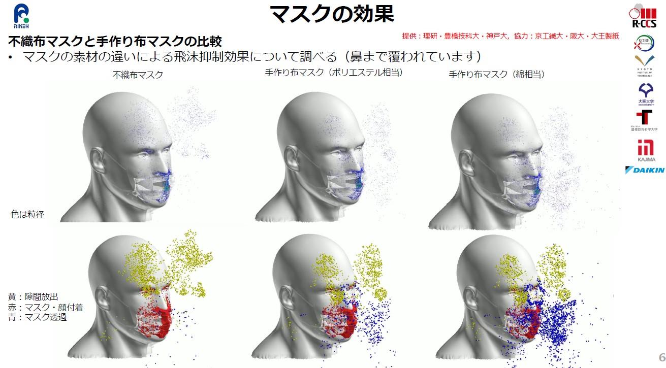 図:マスクの効果
