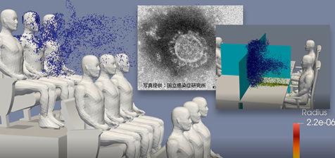 飛沫やエアロゾルの飛散の様子を可視化し有効な感染対策を提案 ~「富岳」による新型コロナウイルス対策その1